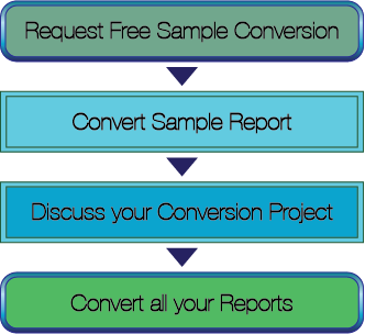 Conversion Steps
